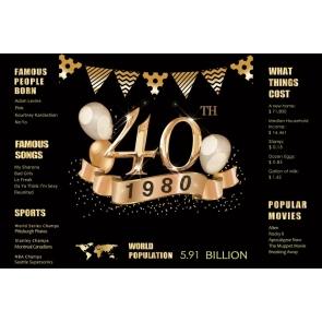 1980 Poster Happy 40th Birthday Backdrop Party Photography Background