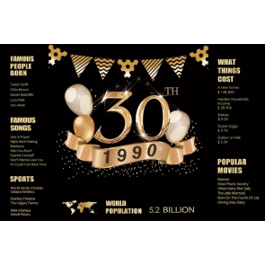 1990 Poster Happy 30th Birthday Backdrop Party Photography Background