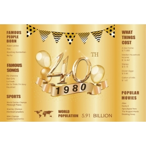 Gold 1980 Poster Happy 40th Birthday Backdrop Party Photography Background