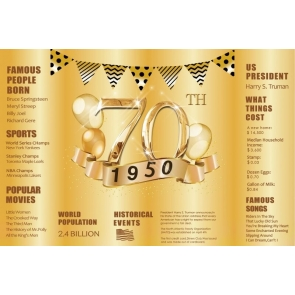 Happy 70th Birthday Dad 1950 Party Gold Backdrop Photography Background